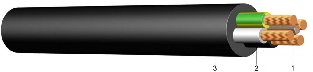 Guminiai kabeliai
